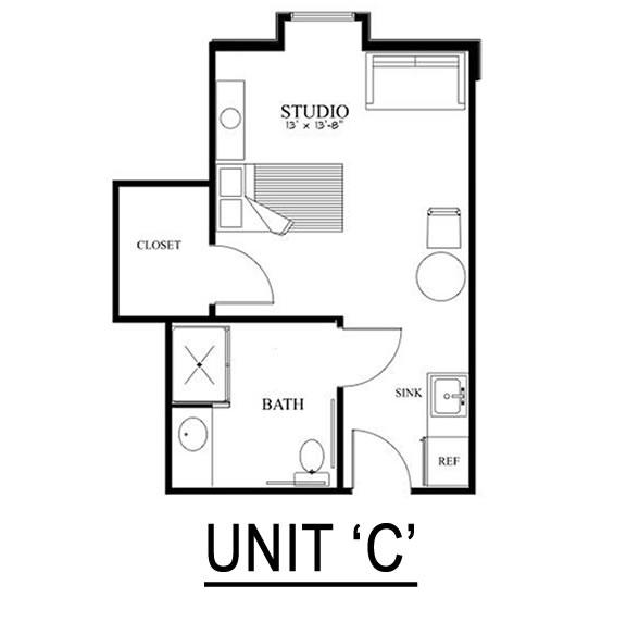 Unit_C